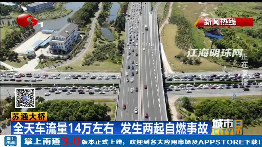 苏通大桥全天车流量14万左右 由南向北拥堵缓行
