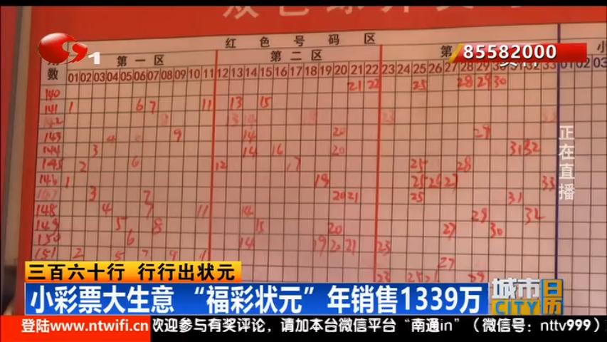"""小彩票大生意 南通""""福彩状元""""年销售1339万"""